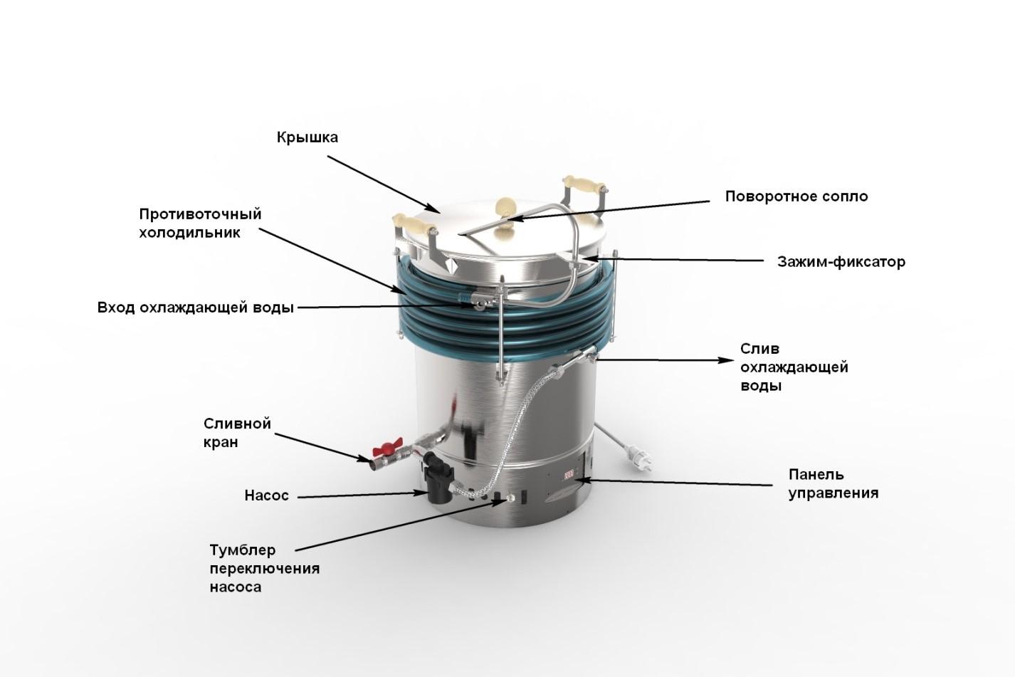 Компьютерная модель домашней пивоварни АЛКОВАР BeerMaker
