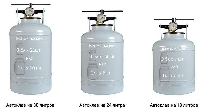 Вместимость Белорусских автоклавов на 18,24,30 литров