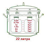 Вместительность автоклава из нержавейки на 22 литра