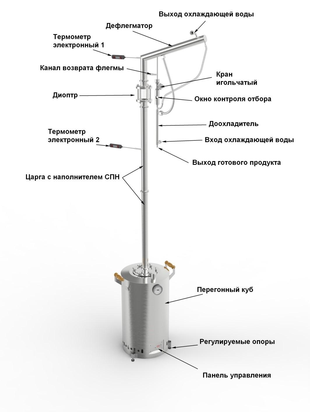 Устройство ректификационной колонны АЛКОВАР 38 (компьютерная модель)