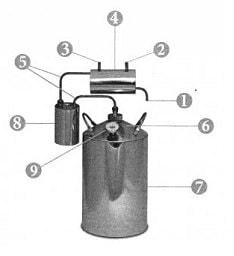 Схема подключения самогонного аппарата МАГАРЫЧ инструкция