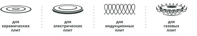 Самогонные аппараты АЛКОВАР подходят под все типы кухонных плит