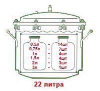 Вместительность автоклава на 22 литра