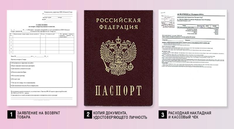 Необходимые документы для возврата товара